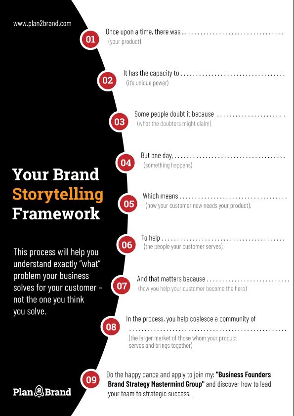 Your Brand Storytelling Framework Cover